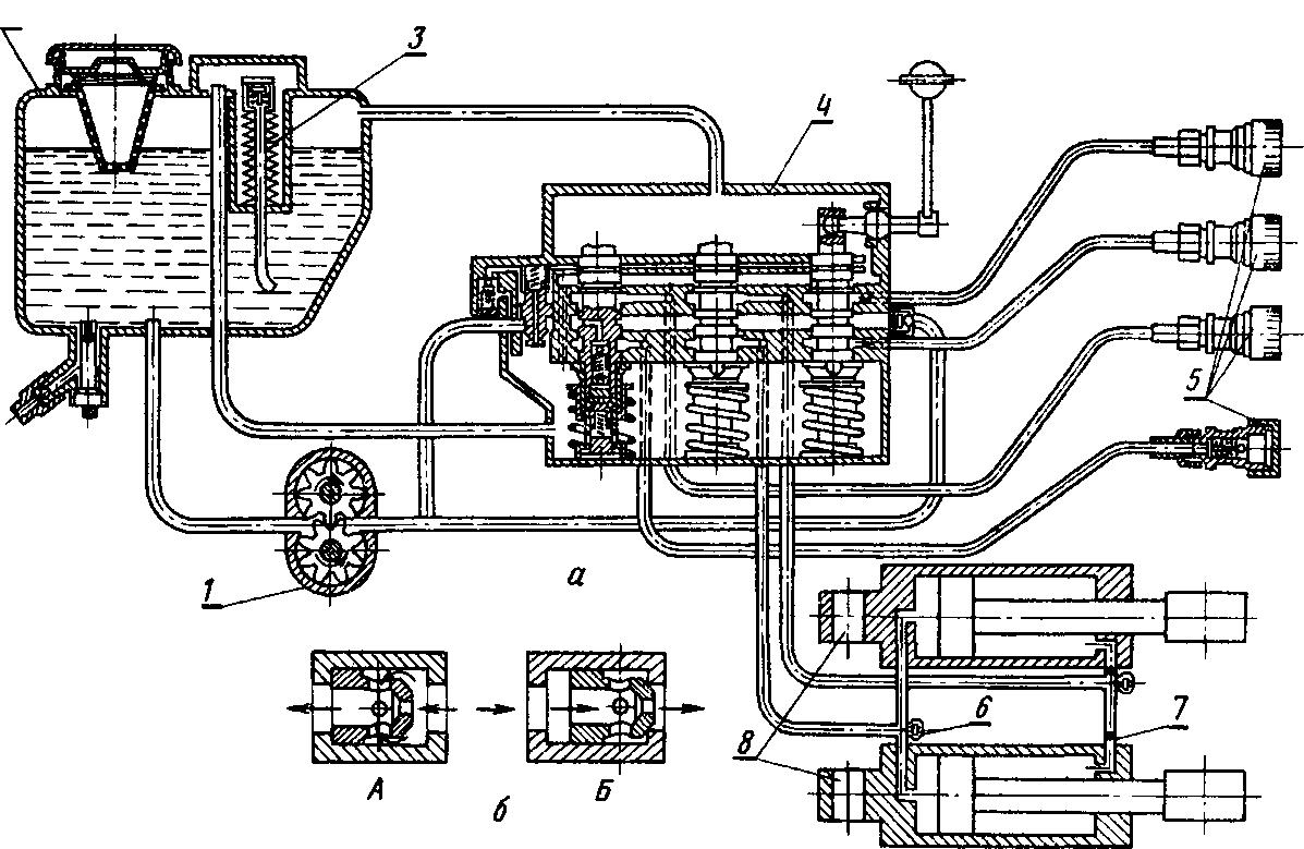 Схема гидравлической системы управления навесным устройством: а - принципиальная схема устройства системы; б - схема...